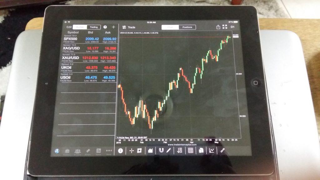 iPad 3 - Display Trade Interceptor